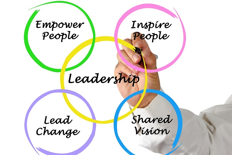 Leadership and Management Company
