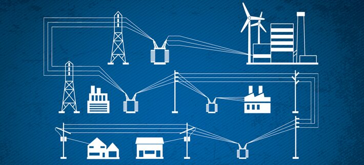 smart grid equipment company for sale