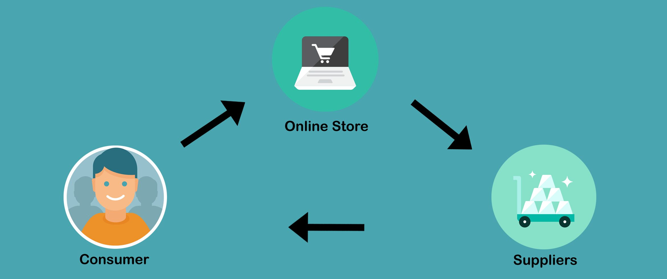 buy internet business in the uk
